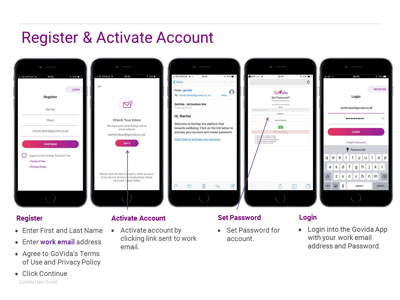 Register & Activate