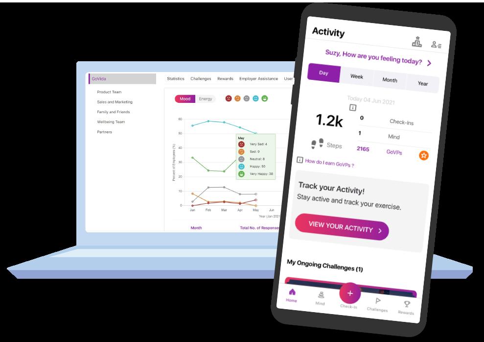 The GoVida employee wellbeing platform admin portal on a laptop and the employee wellbeing app on an iphone.