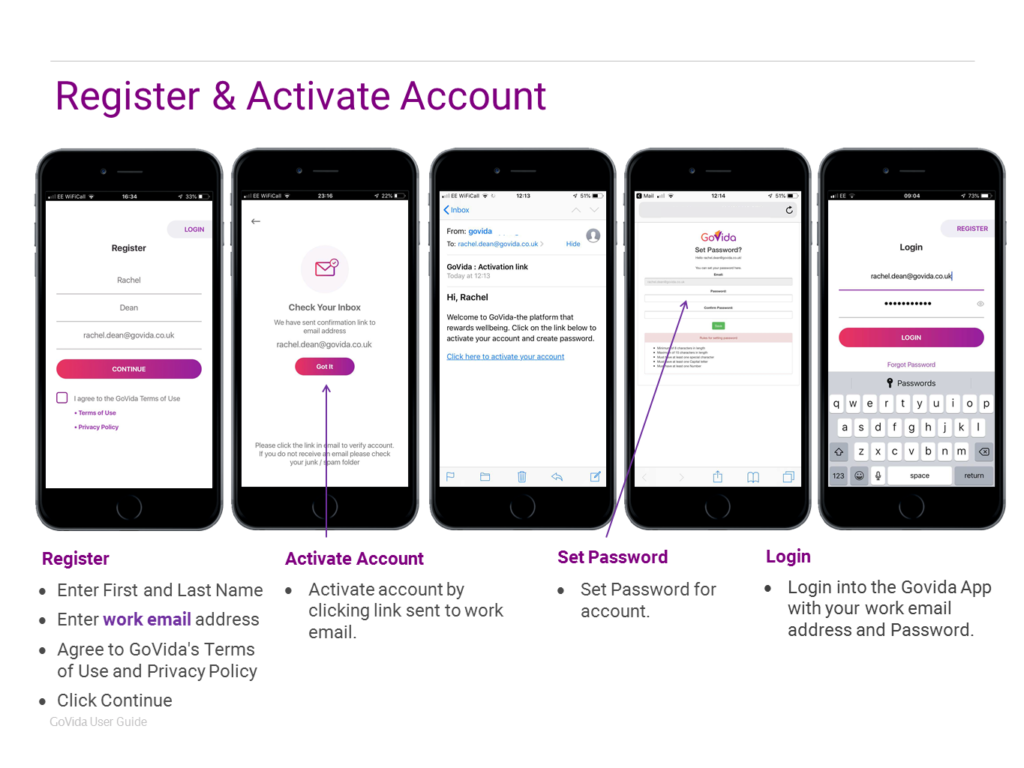 How to Register, Activate and Login with GoVida - the employee wellbeing platform
