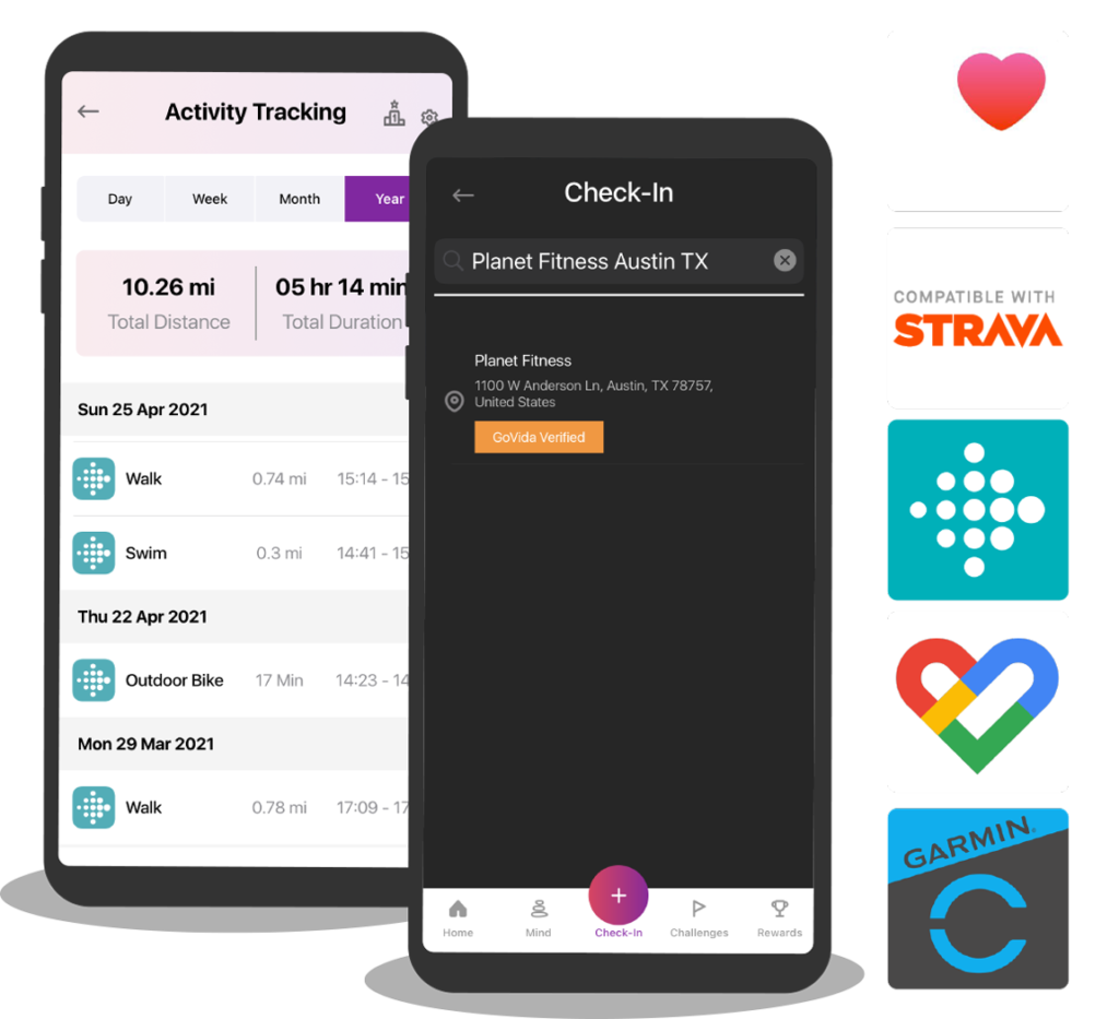 The GoVida employee wellbeing platform showing integrations with Fitbit, Apple Health, Strava, Garmin and Google Fit for tracking steps and activities. Plus GoVida's check-in feature promoting work life balance by encouraging users to attend wellbeing venues.